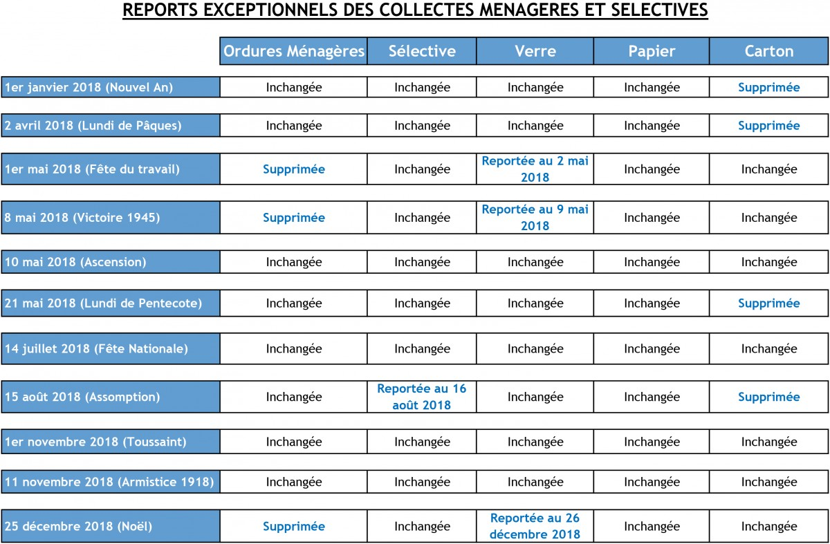 Calendrier 2018 Reports Collectes